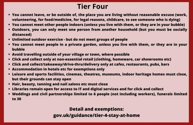 Isle of Wight County Press: Tier Four restrictions